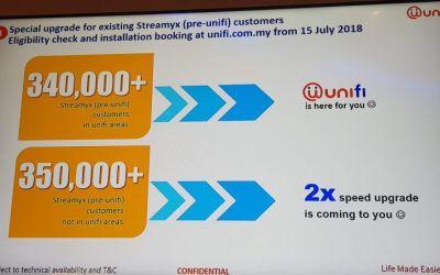 Berita Baik Untuk Pelanggan Streamyx